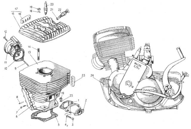 Двигатель планета 3 схема